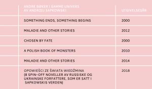 Skjermbilde 2019-11-10 12.46.08